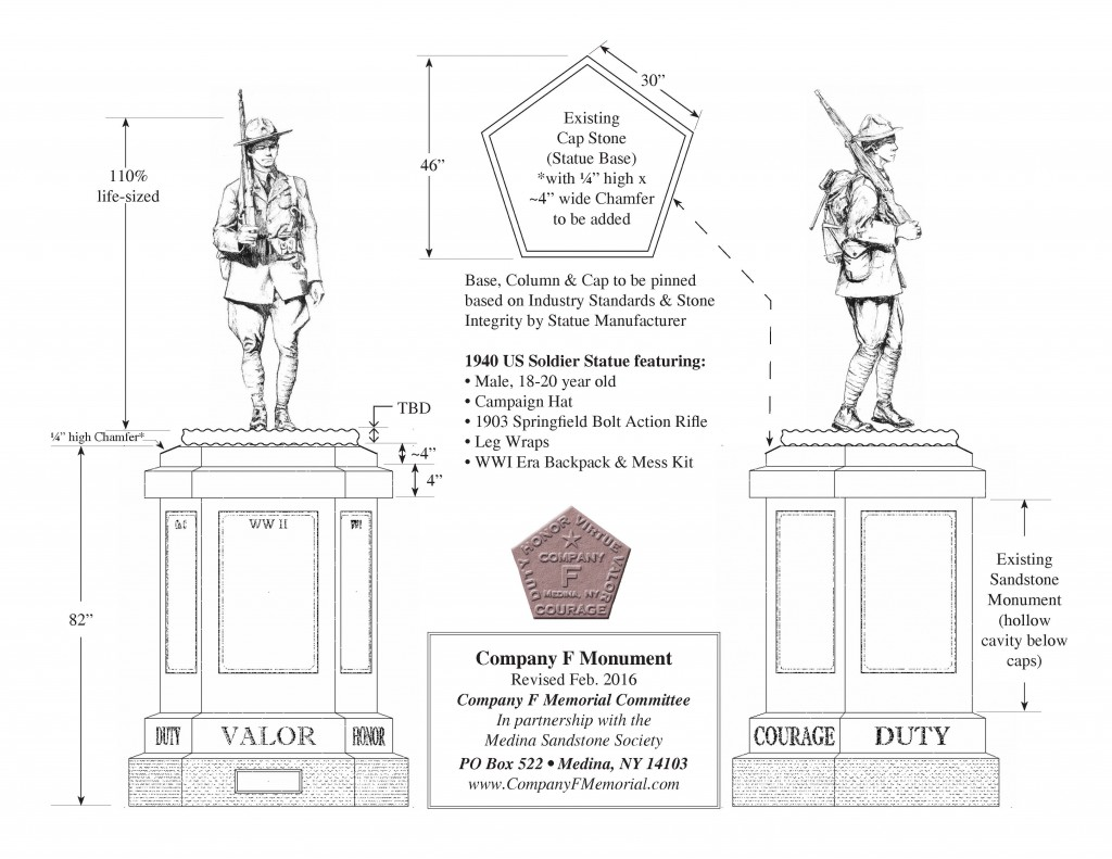 Co F Monument Drawing-2016